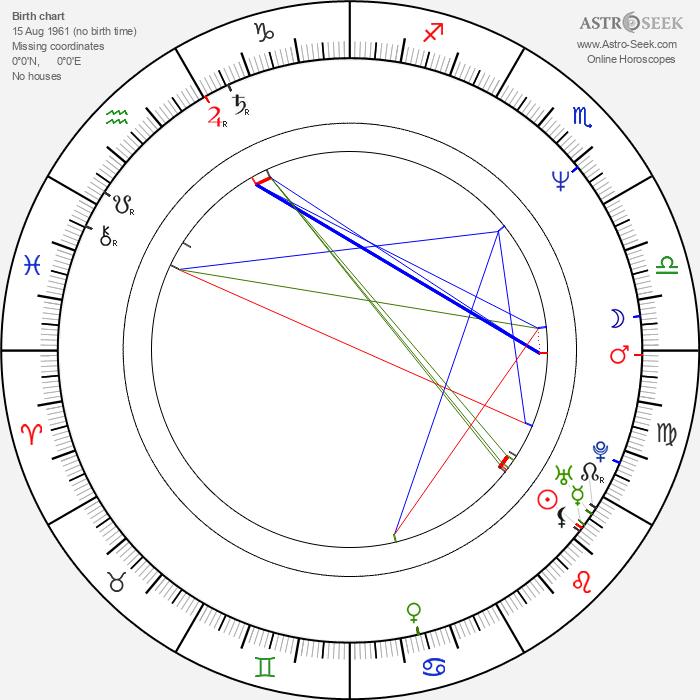 Michael Markowitz - Astrology Natal Birth Chart
