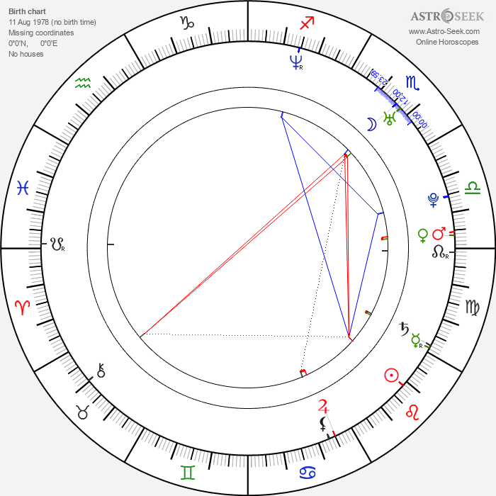 Michael McCafferty - Astrology Natal Birth Chart