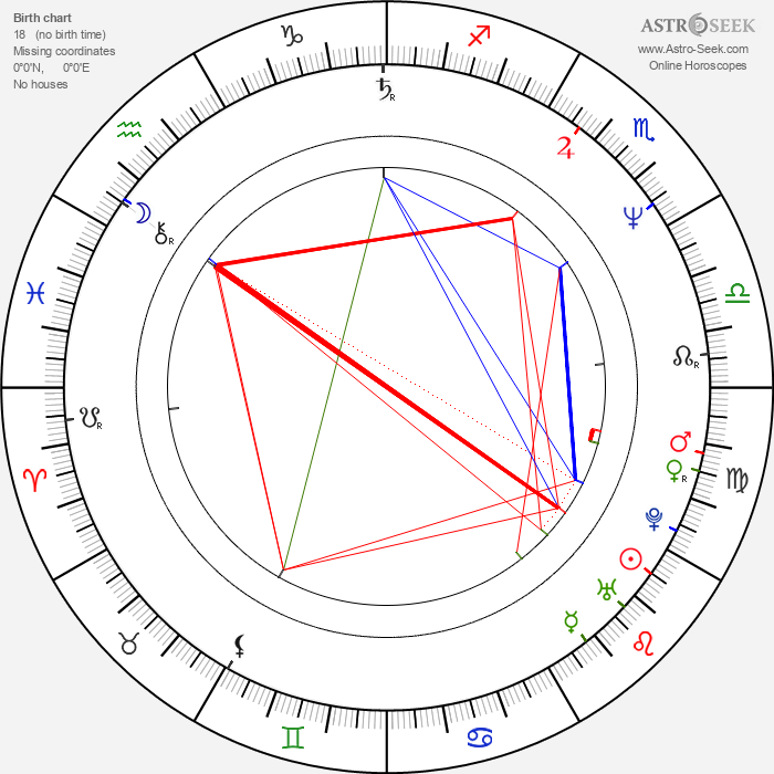 Michael McCleery - Astrology Natal Birth Chart