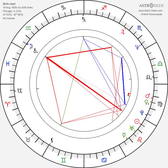 Michael McCleery - Astrology Natal Birth Chart
