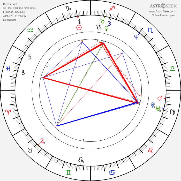 Michael McDonald - Astrology Natal Birth Chart