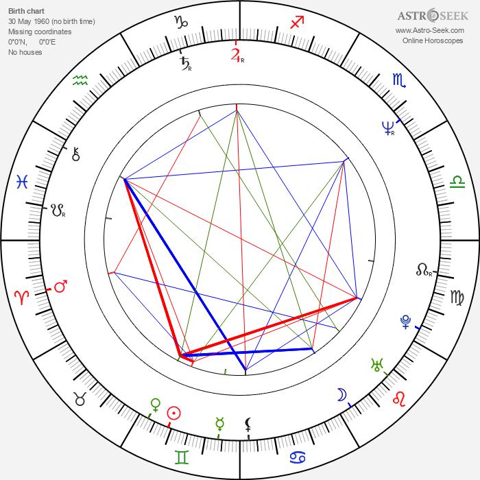 Michael McGrady - Astrology Natal Birth Chart
