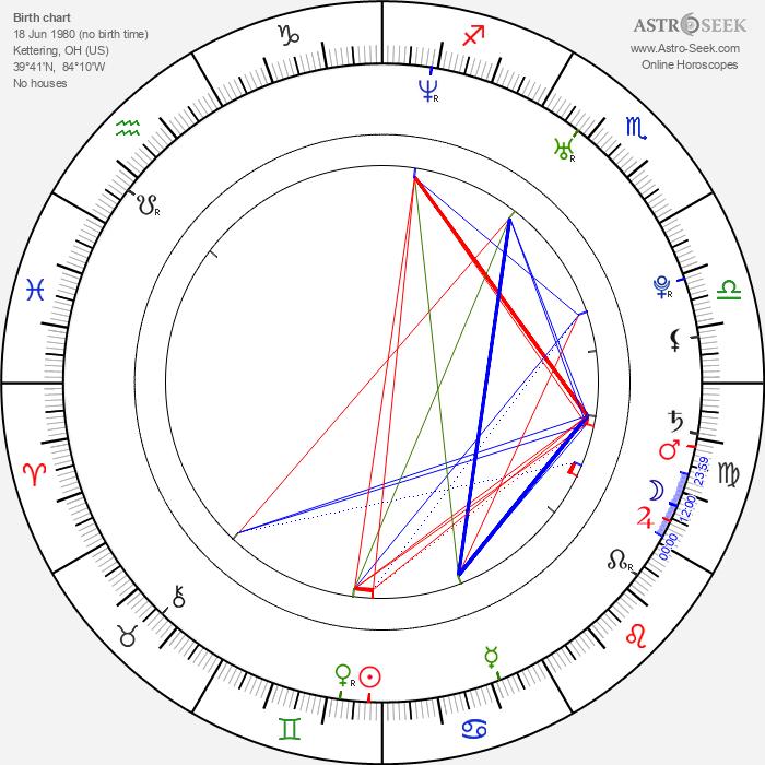 Michael McKiddy - Astrology Natal Birth Chart