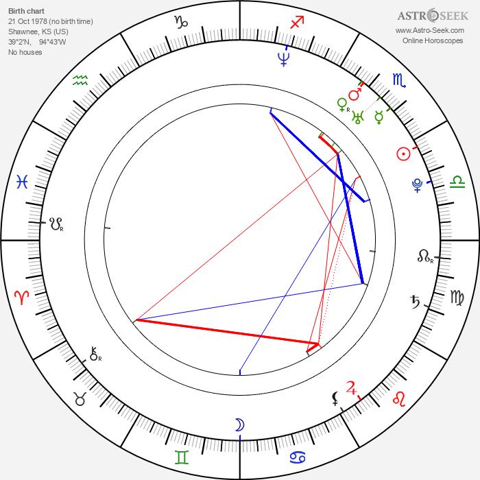 Michael McMillian - Astrology Natal Birth Chart