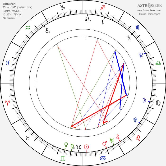 Michael McShane - Astrology Natal Birth Chart