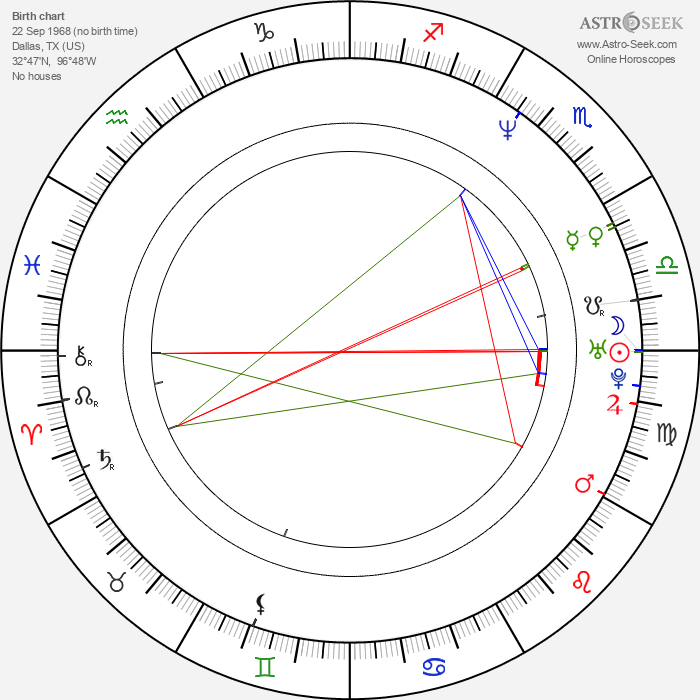 Michael Meredith - Astrology Natal Birth Chart