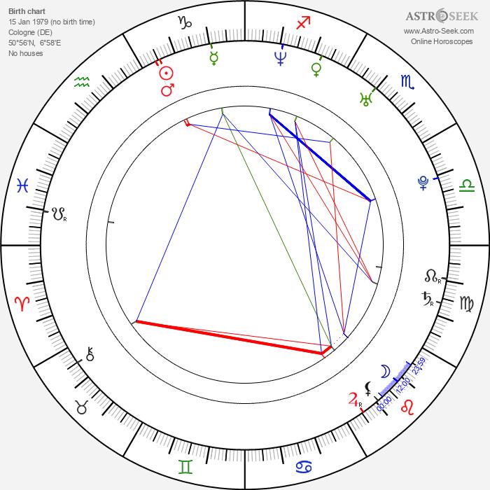 Michael Neumayer - Astrology Natal Birth Chart