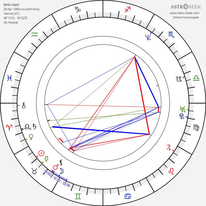 Michael Niavarani - Astrology Natal Birth Chart
