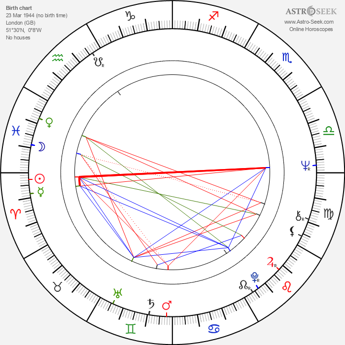 Michael Nyman - Astrology Natal Birth Chart