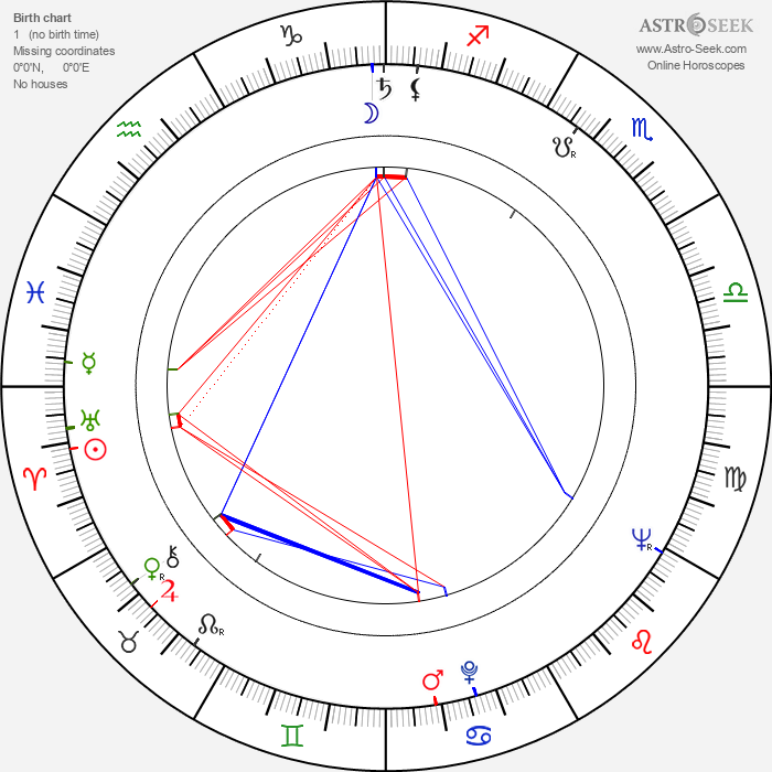 Michael O'Herlihy - Astrology Natal Birth Chart