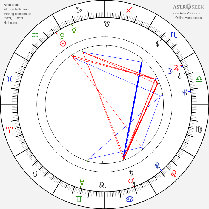 Michael Ontkean - Astrology Natal Birth Chart