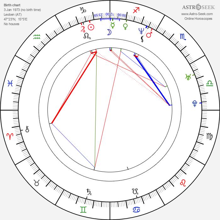 Michael Ostrowski - Astrology Natal Birth Chart