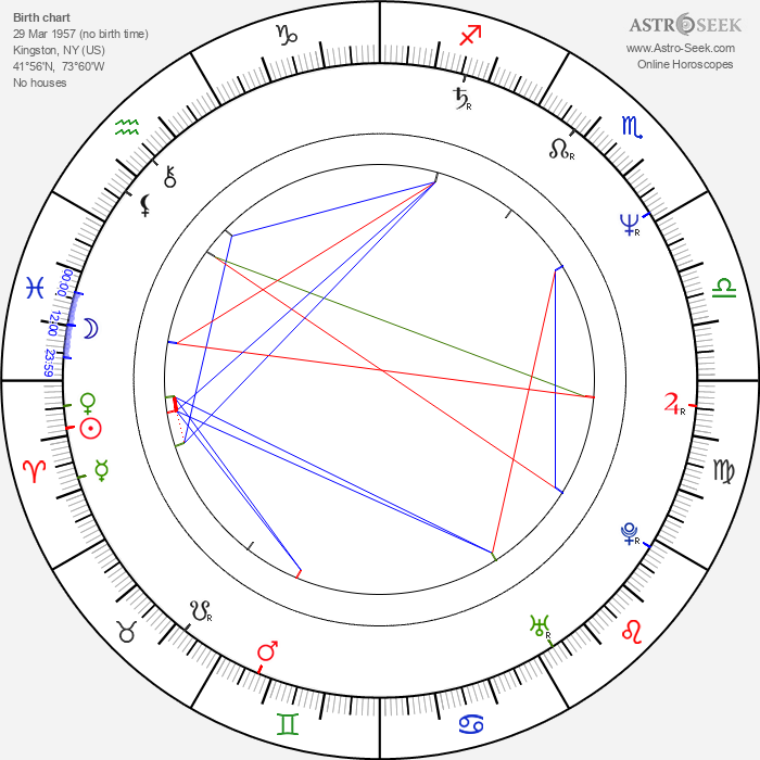 Michael Paxton - Astrology Natal Birth Chart