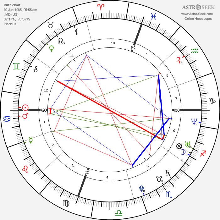 Michael Phelps - Astrology Natal Birth Chart