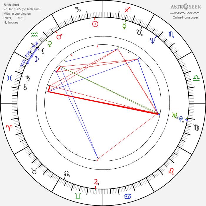 Michael Polchlopek - Astrology Natal Birth Chart