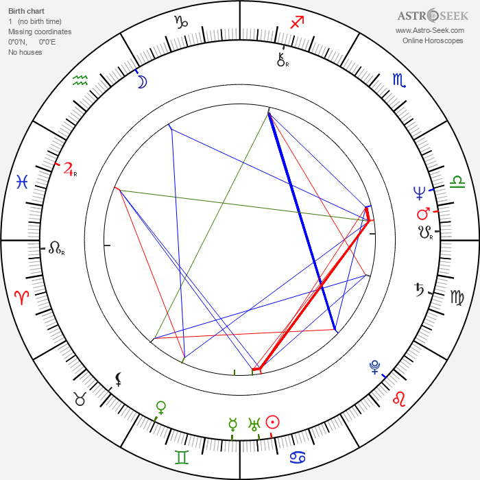 Michael Pressman - Astrology Natal Birth Chart