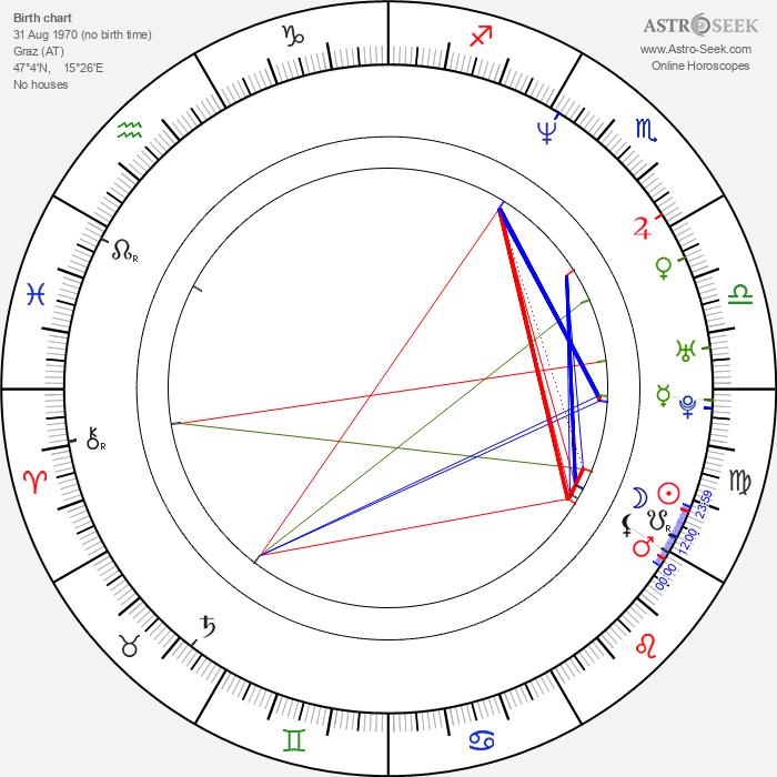 Michael Rast - Astrology Natal Birth Chart