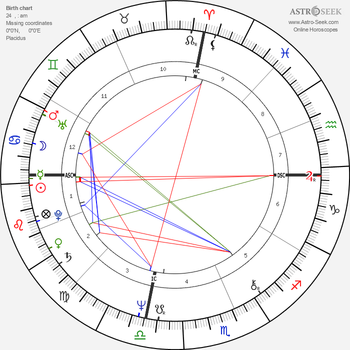 Michael Richards - Astrology Natal Birth Chart