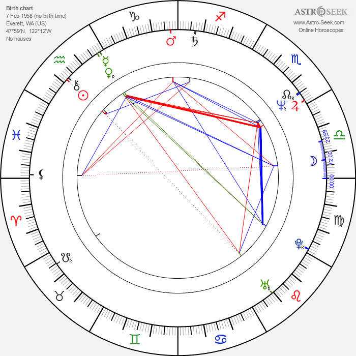 Michael Rogers - Astrology Natal Birth Chart