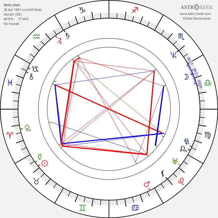 Michael Roll - Astrology Natal Birth Chart