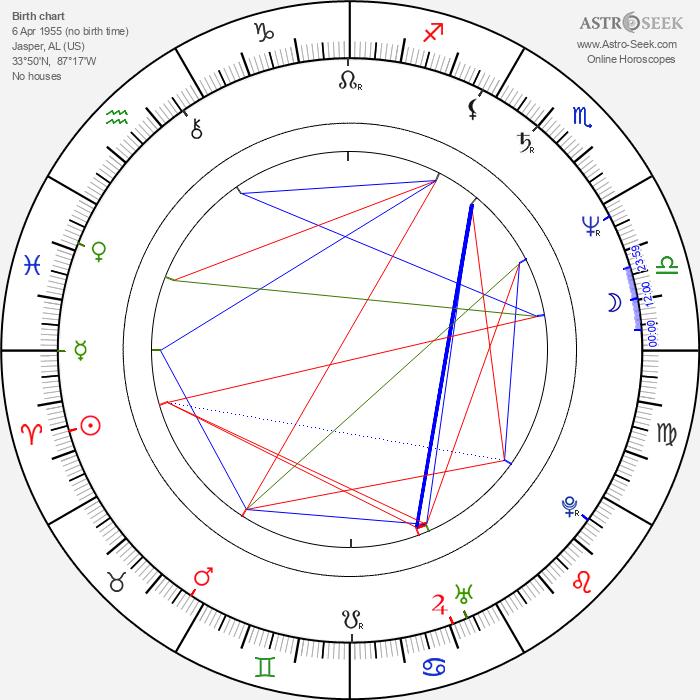 Michael Rooker - Astrology Natal Birth Chart