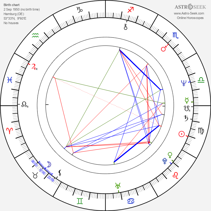 Michael Rother - Astrology Natal Birth Chart