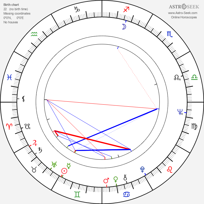 Michael Sarrazin - Astrology Natal Birth Chart