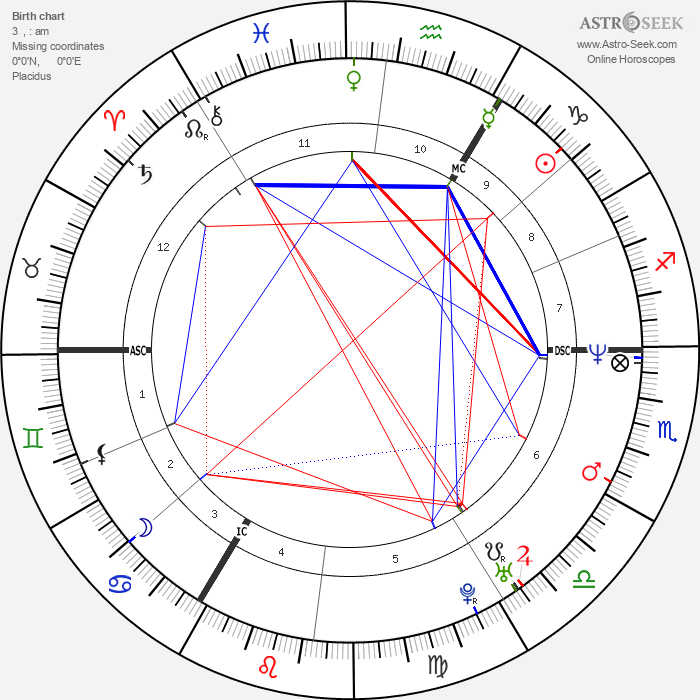 Michael Schumacher - Astrology Natal Birth Chart