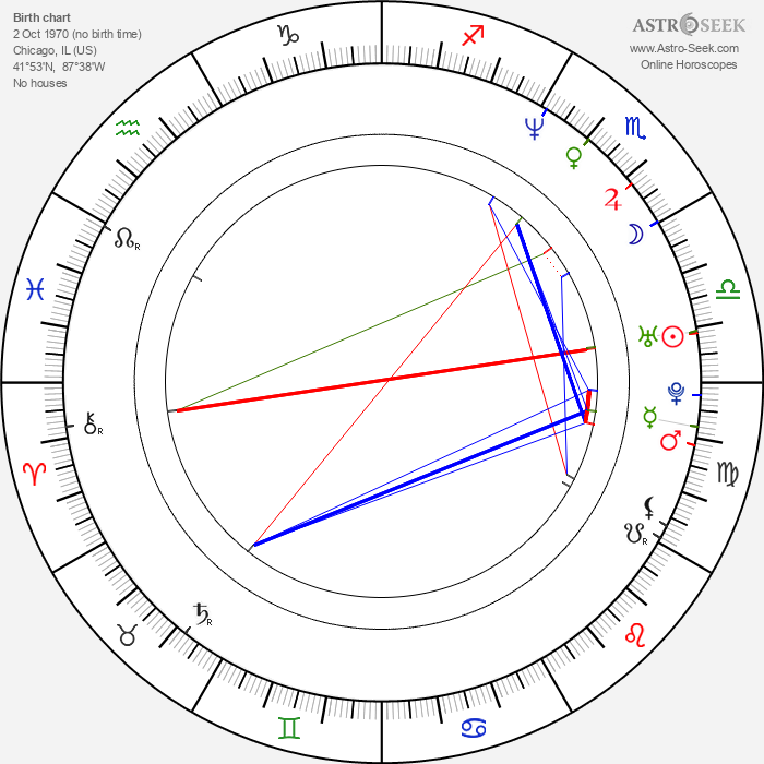 Michael Sean Colin - Astrology Natal Birth Chart