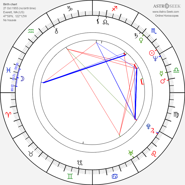 Michael Shamus Wiles - Astrology Natal Birth Chart
