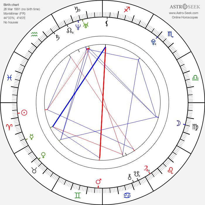 Michael Špaček - Astrology Natal Birth Chart