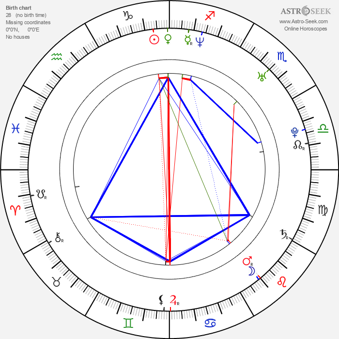 Michael Spears - Astrology Natal Birth Chart