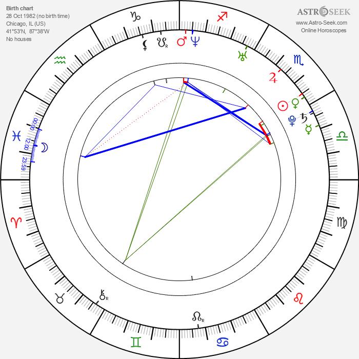 Michael Stahl-David - Astrology Natal Birth Chart