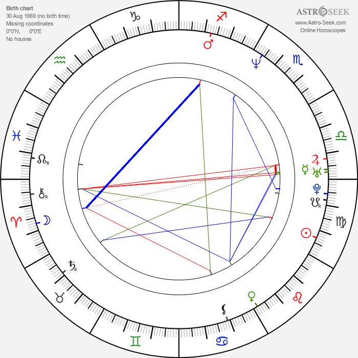Michael Steiner - Astrology Natal Birth Chart