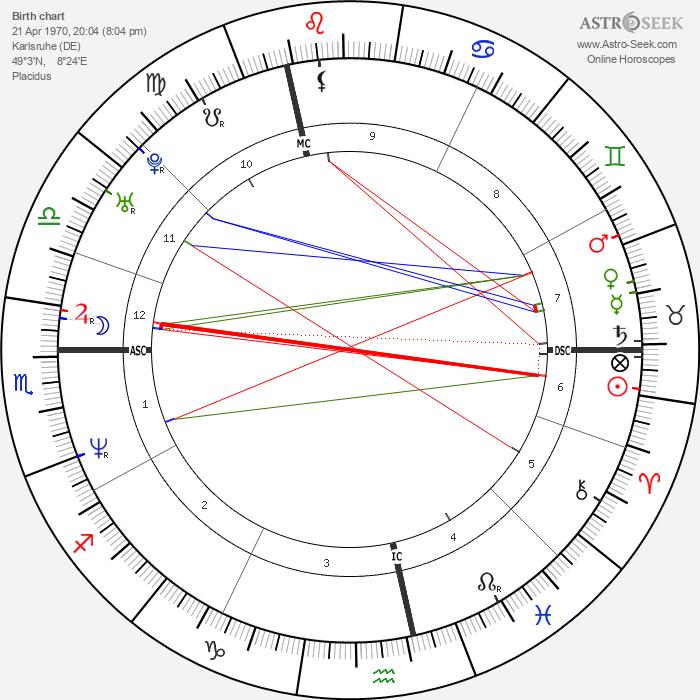 Michael Sternkopf - Astrology Natal Birth Chart