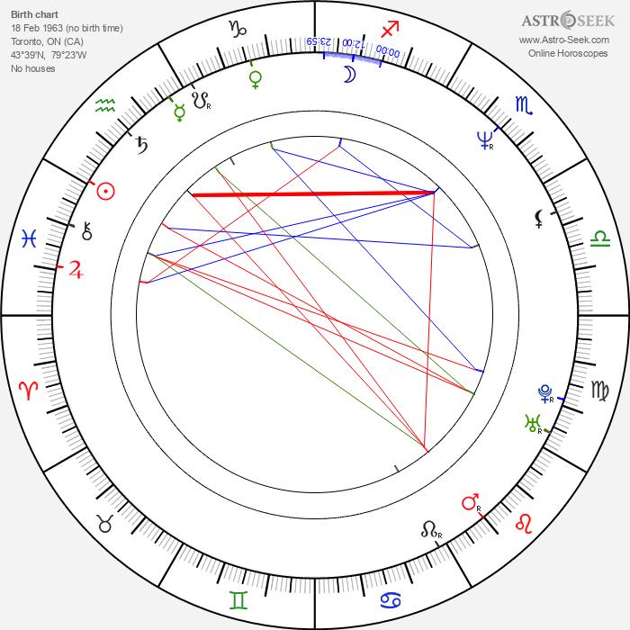 Michael Stevens - Astrology Natal Birth Chart