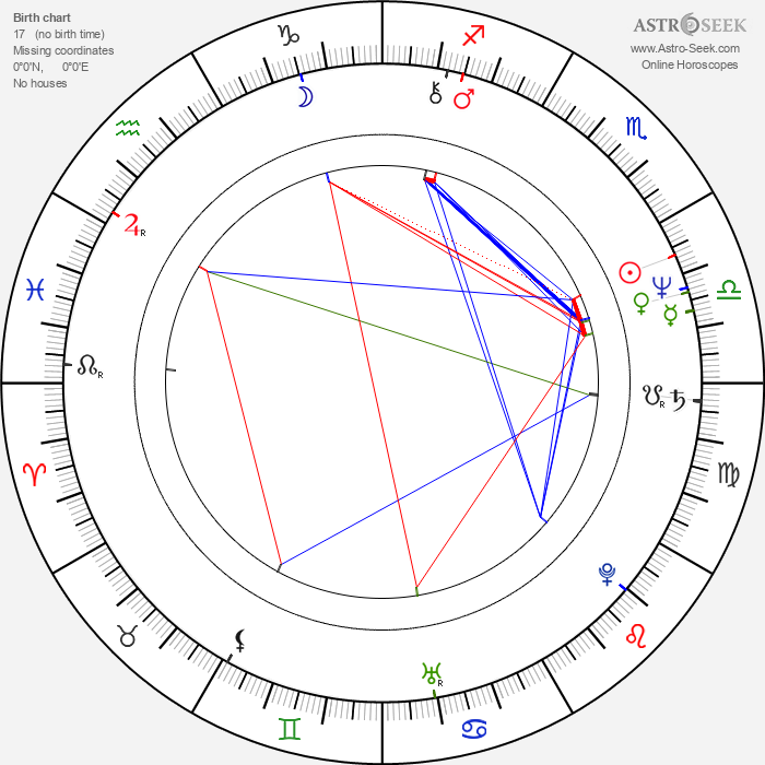 Michael Tolkin - Astrology Natal Birth Chart