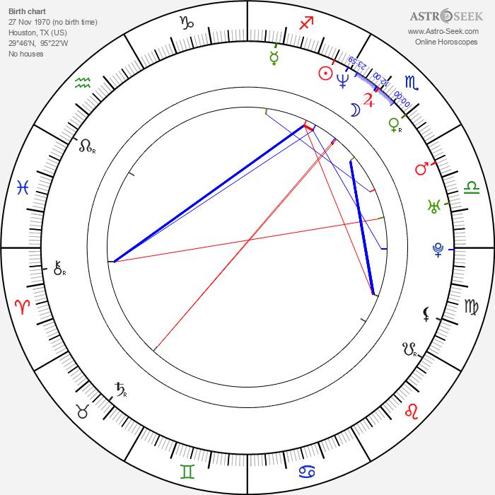 Michael Traina - Astrology Natal Birth Chart