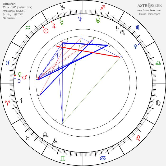 Michael Trevino - Astrology Natal Birth Chart