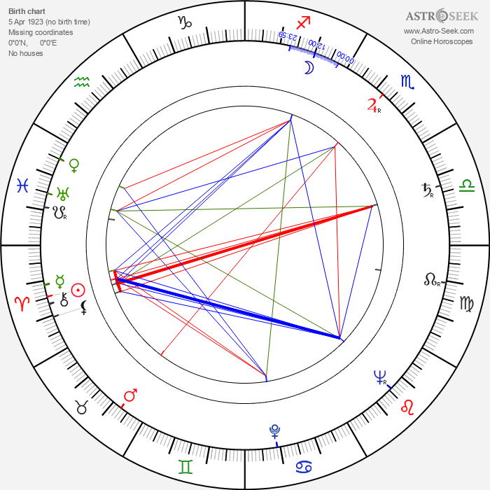Michael V. Gazzo - Astrology Natal Birth Chart