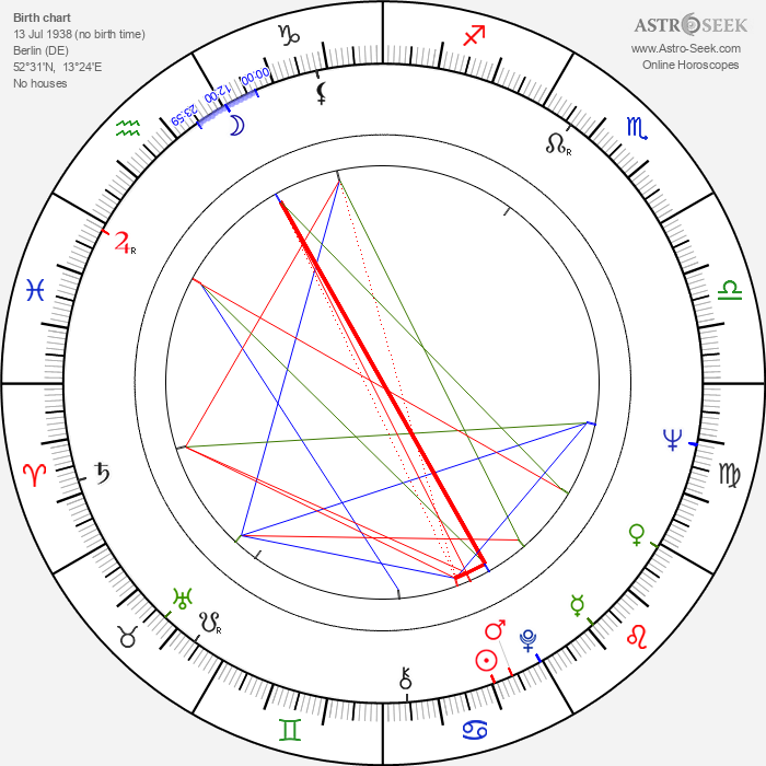 Michael Verhoeven - Astrology Natal Birth Chart