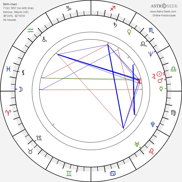 Michael W. Smith - Astrology Natal Birth Chart
