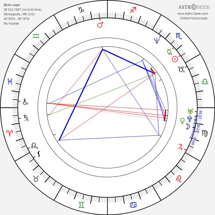 Michael Wandmacher - Astrology Natal Birth Chart