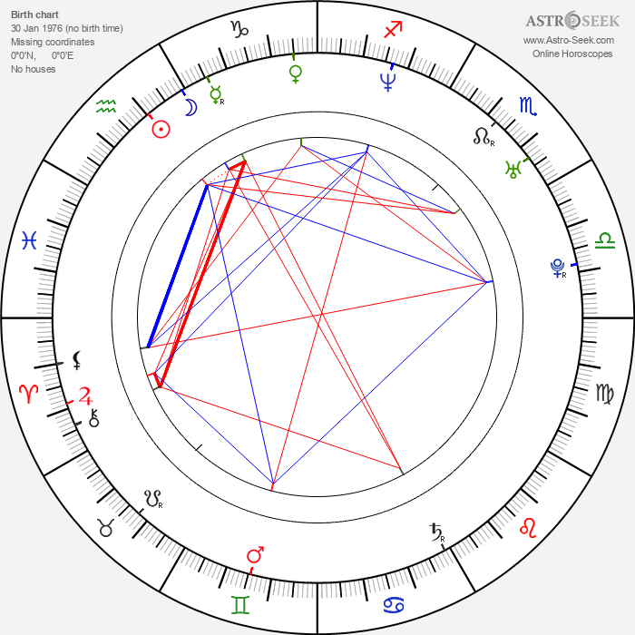 Michael Weaver - Astrology Natal Birth Chart