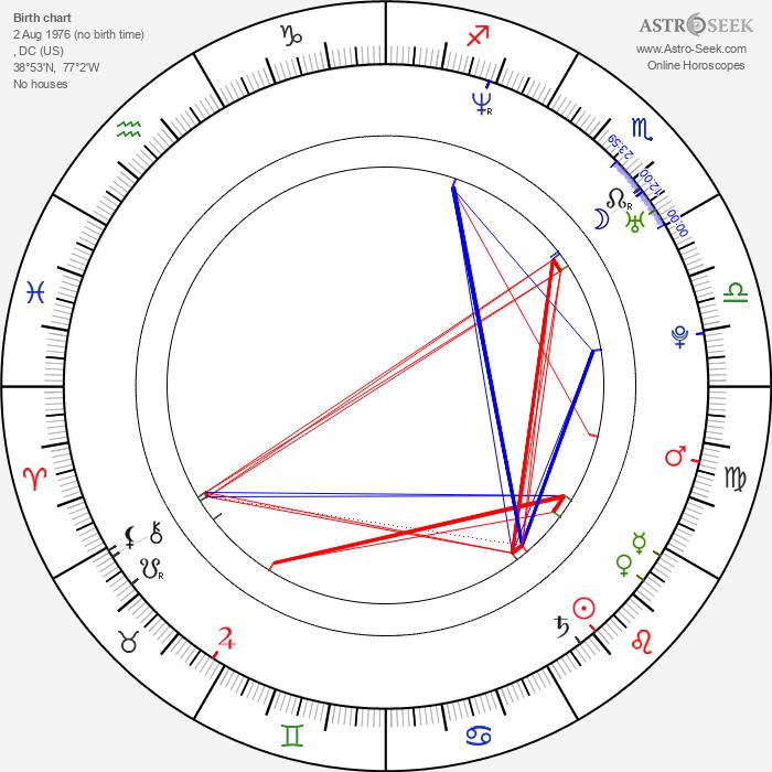Michael Weiss - Astrology Natal Birth Chart