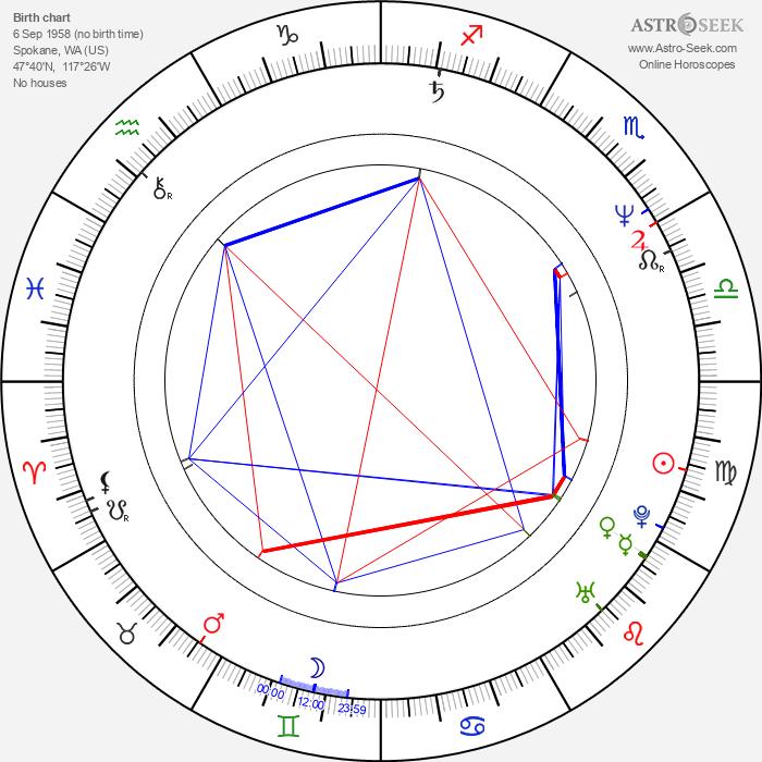 Michael Winslow - Astrology Natal Birth Chart