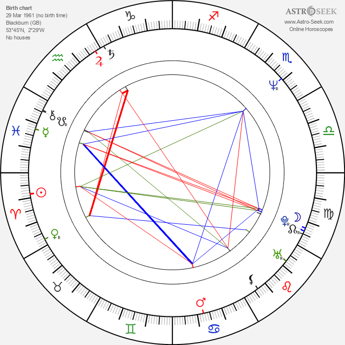 Michael Winterbottom - Astrology Natal Birth Chart
