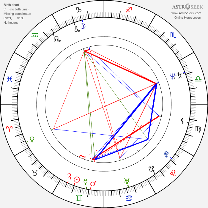 Michael Wittenborn - Astrology Natal Birth Chart