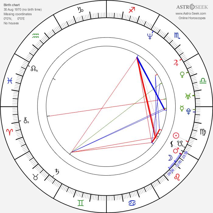 Michael Wong - Astrology Natal Birth Chart