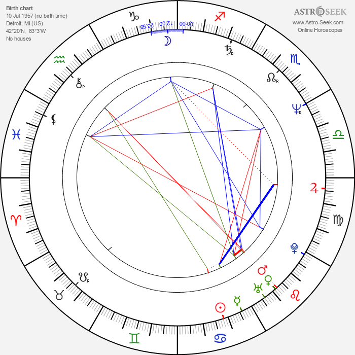 Michael Woods - Astrology Natal Birth Chart